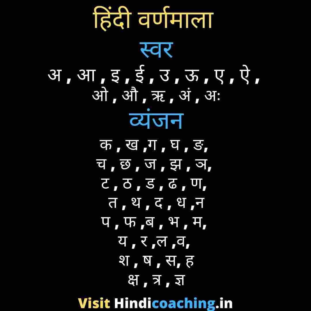 हिंदी वर्णमाला स्वर और व्यंजन की जानकारी